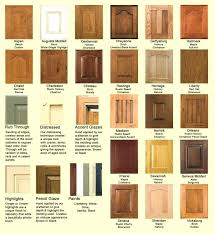 kitchen cabinets types types of wood cabinets types of wood kitchen cabinets awesome
