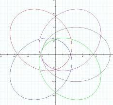 conics in polar coordinates