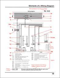 audi wiring diagram symbols audi wiring diagrams instruction