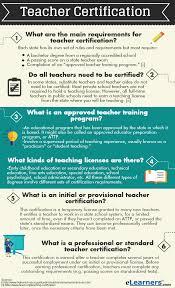 teacher certification faq all about teacher certification