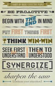 the seven habits u2013 ogden preparatory academy