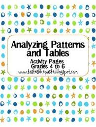 pattern games kindergarten smartboard 10 best patterns and algebra images on pinterest math patterns