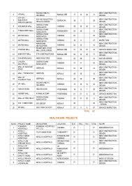 pvn cheruvu u0026 associates general profile aug 16