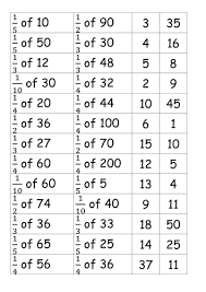 unit fractions of amounts matching cards by roso28 teaching