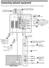 solved sony bravia kdl 32bx400 audio in problem sony