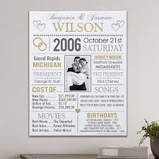 gifts for 50th wedding anniversary 50th anniversary gifts for golden wedding anniversaries