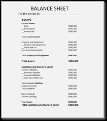 Balance Sheet Template Balance Sheet Exles 6 Forms And Formats In Excel