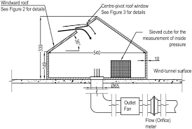window in plan discharge coefficient of centre pivot roof windows sciencedirect