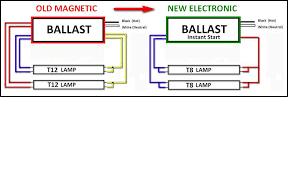 ge led wiring diagram ge dishwasher wiring schematic ge washing