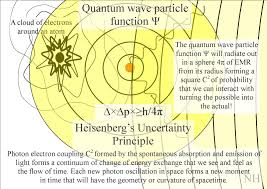 quantum art and poetry an amateur astronomers view of time and