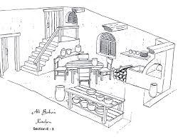 kitchen design kitchen design drawings kitchen layout