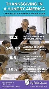 thanksgiving in a hungry america mypocketchange
