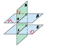 sketch plane m intersecting plane n then sketch openstudy
