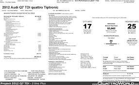 Audi Q7 Diesel Mpg - project q7 tdi introduction quattroworld