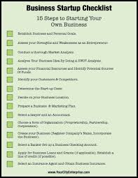 Resume Business Plan Template Form Forms And Printable Entrepreneur Business Plan