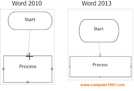 membuat flowchart di visio 2010 cara membuat flowchart di visio create a flowchart