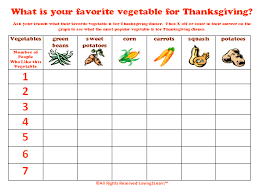 thanksgiving math activities graphing and tallying charts