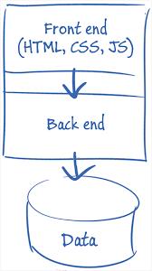 parts of a splunk enterprise app splunk