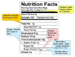 hcg diet carbs and protein are key