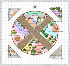 Potager Garden Layout Plans Garden Plans Kitchen Garden Potager The Farmer S Almanac