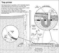 new home tarion trap primer sewer gas smell plumbing
