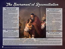 catholic stores online the sacrament of reconciliation explained poster catholic store