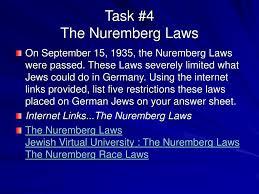 Law Essay Example 100 Nuremberg Laws Worksheet Good Narrative Essay Topics