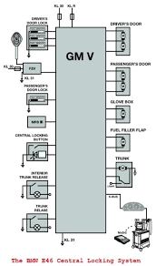 100 bmw e39 horn wiring diagram dme module replacement