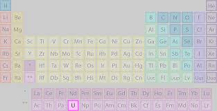 Br On Periodic Table Where Is Aluminum Found On The Periodic Table