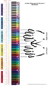 piano tone color wheel charts pinterest color wheels piano