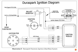 duraspark ignition and painless wiring harness help