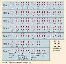 braille writing system britannica com