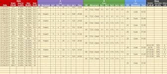 Decks Hearthstone July 2017 by July 2017 Training Log Roffle Net