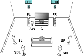 home theater speaker layout speaker configuration and u201camp assign u201d settings av8802