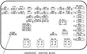 96 jeep grand fuse panel diagram 2carpros com forum automotive pictures 261618
