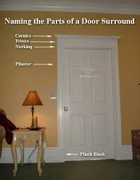 Interior Door Trim Kits Interior Door Molding Ideas