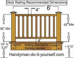 Banister Height How To Build A Deck Railing Porches And Decks Pinterest