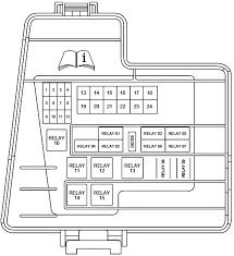 2002 lincoln ls fuse box diagram 2001 lincoln ls fuse box diagram