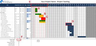 Excel Template For Project Planning Project Management Mlynn Org