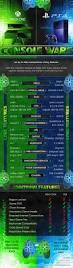 106 best next gen gaming images on pinterest sony smart phones