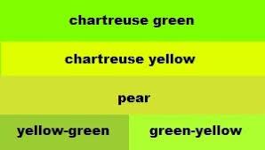 1950s color scheme chartreuse color what color is chartreuse