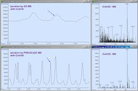 advanced gc ms blog journal pesticide analysis by pulsed flow