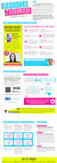Infographic Resume Samples by Infographic Technology Resumes Infographic Cv For Journalist