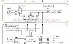 1994 jeep cherokee stereo wiring diagram 1994 jeep grand cherokee