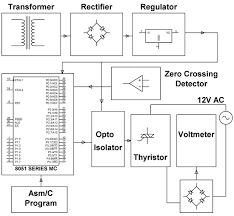 block diagram of battery charger zen wiring diagram components