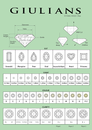 diamond clarity chart and color diamond grading chart for white diamonds continue gem education