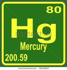 Periodic Table Mercury Periodic Table Elements Neptunium Stock Vector 368440790