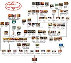 le cirque at 36 a chef and restaurateur family tree eater ny