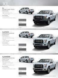 Ford F150 Truck Manual - 2015 ford f 150 shows its styling potential with new appearance