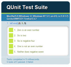 javascript qunit tutorial how to test your javascript code with qunit